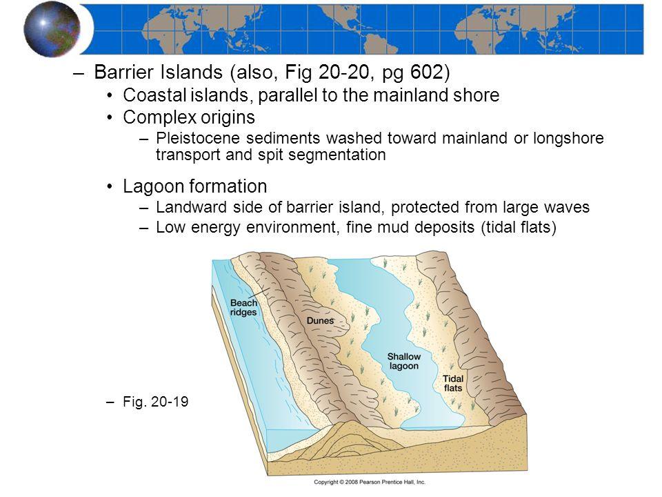 Barrier Islands (also, Fig 20-20, pg 602)