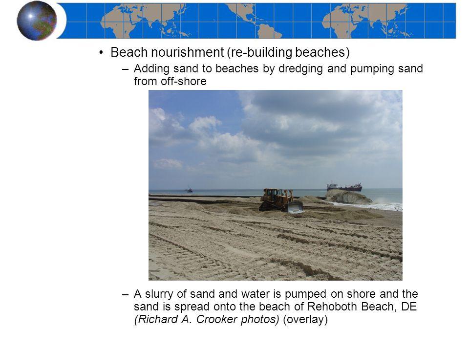Beach nourishment (re-building beaches)