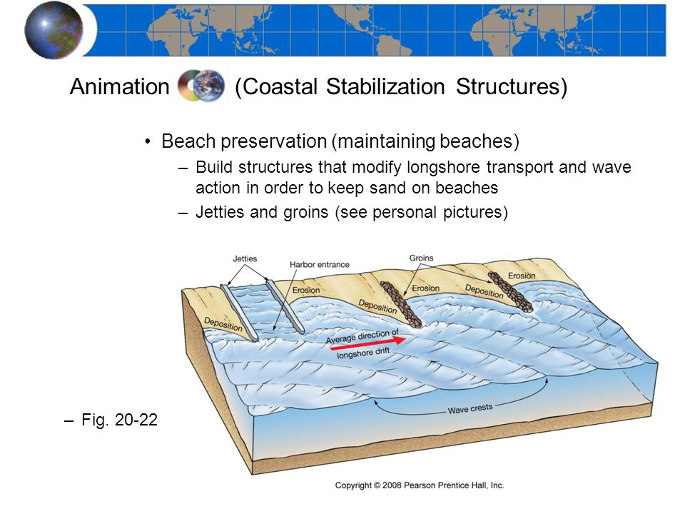 Animation (Coastal Stabilization Structures)