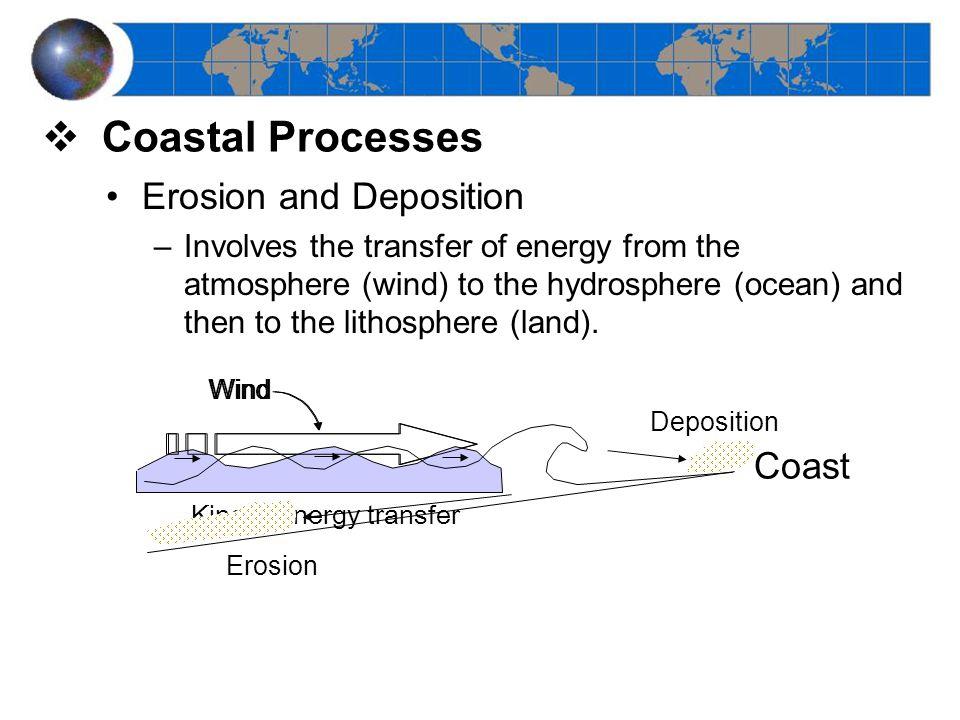 Coastal Processes Erosion and Deposition Coast