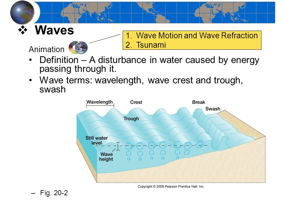 Waves Wave Motion and Wave Refraction. Tsunami. Animation. Definition – A disturbance in water caused by energy passing through it.