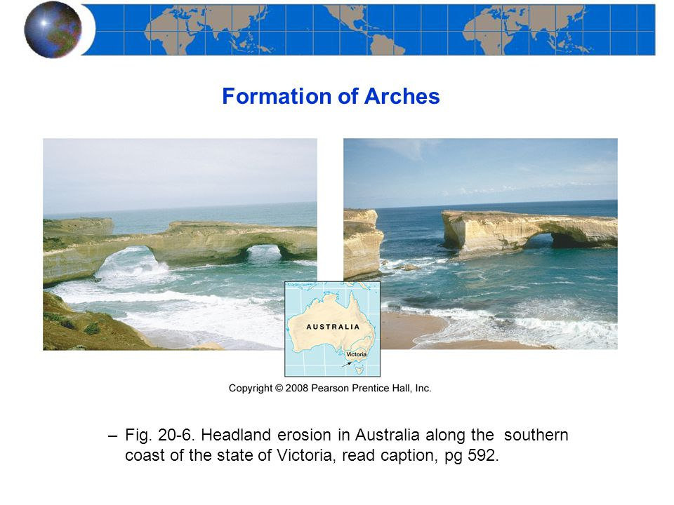 Formation of Arches Fig. 20-6.