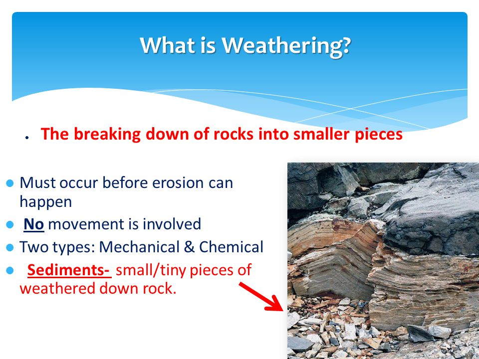 What is Weathering Must occur before erosion can happen