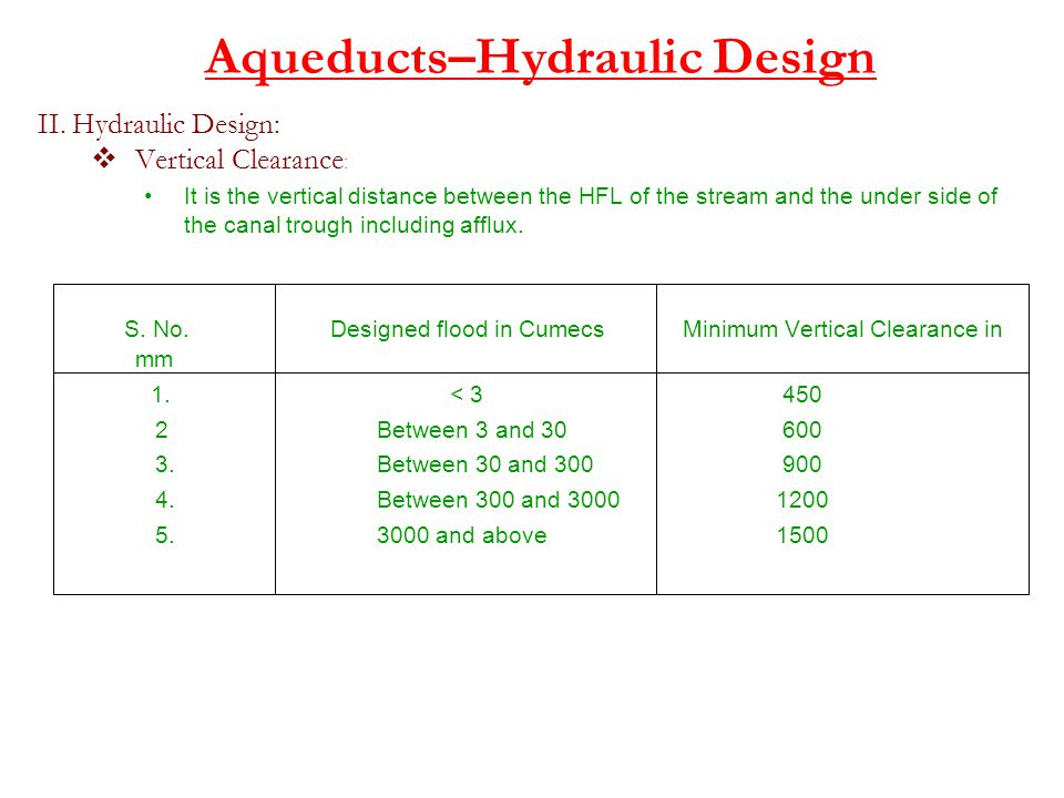 Aqueducts–Hydraulic Design