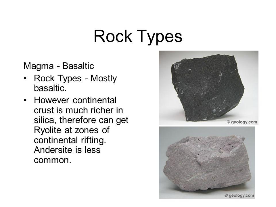 Rock Types Magma - Basaltic Rock Types - Mostly basaltic.