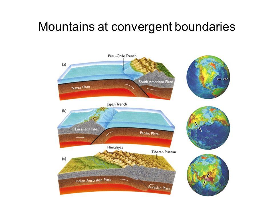 Mountains at convergent boundaries