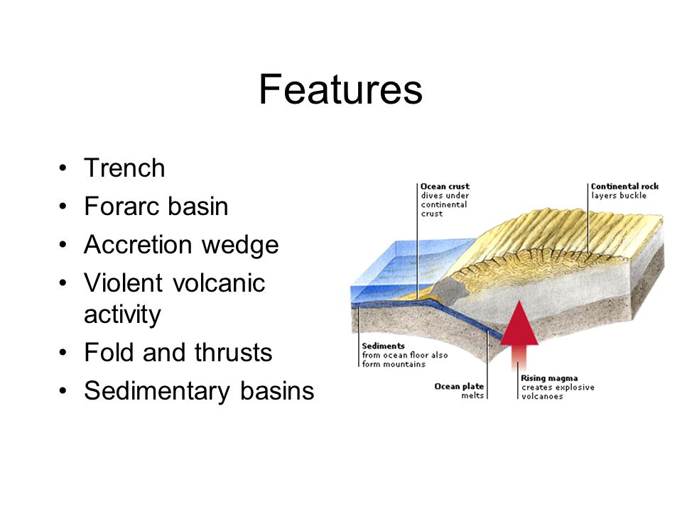 Features Trench Forarc basin Accretion wedge Violent volcanic activity