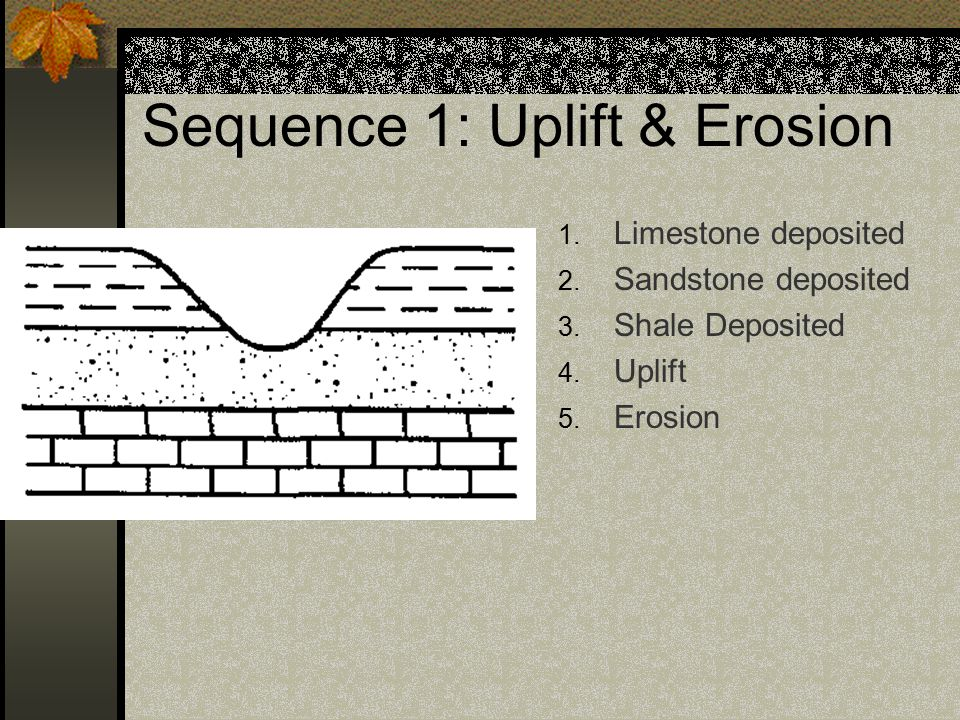 Sequence 1: Uplift & Erosion