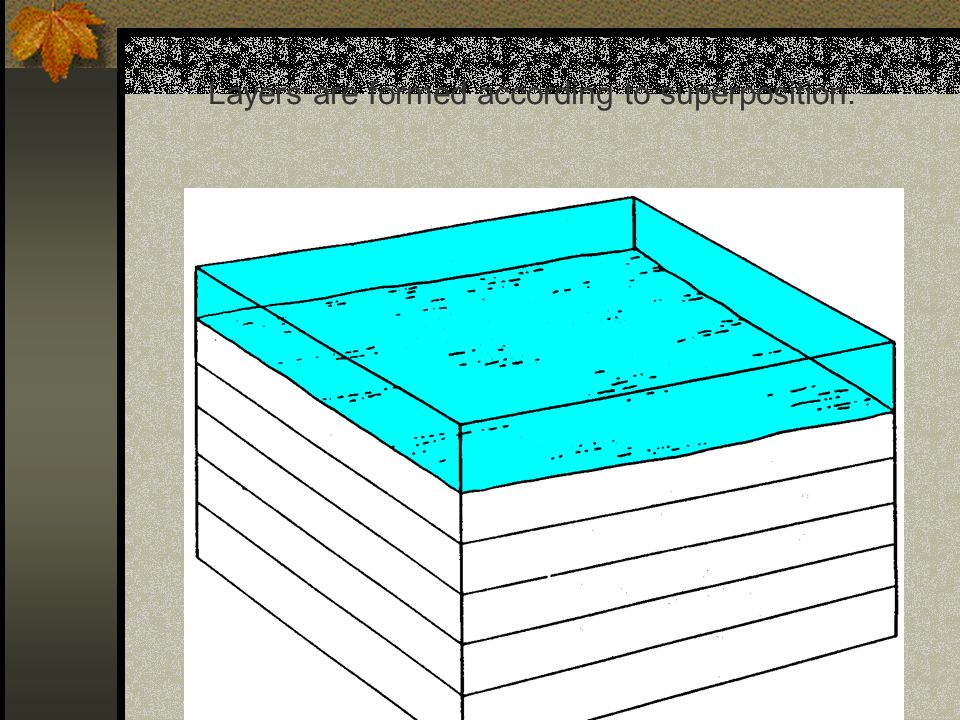 Layers are formed according to superposition.