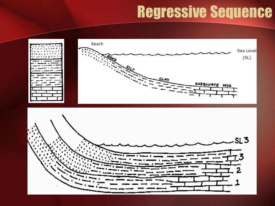 Regressive Sequence