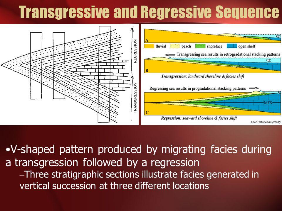 Transgressive and Regressive Sequence