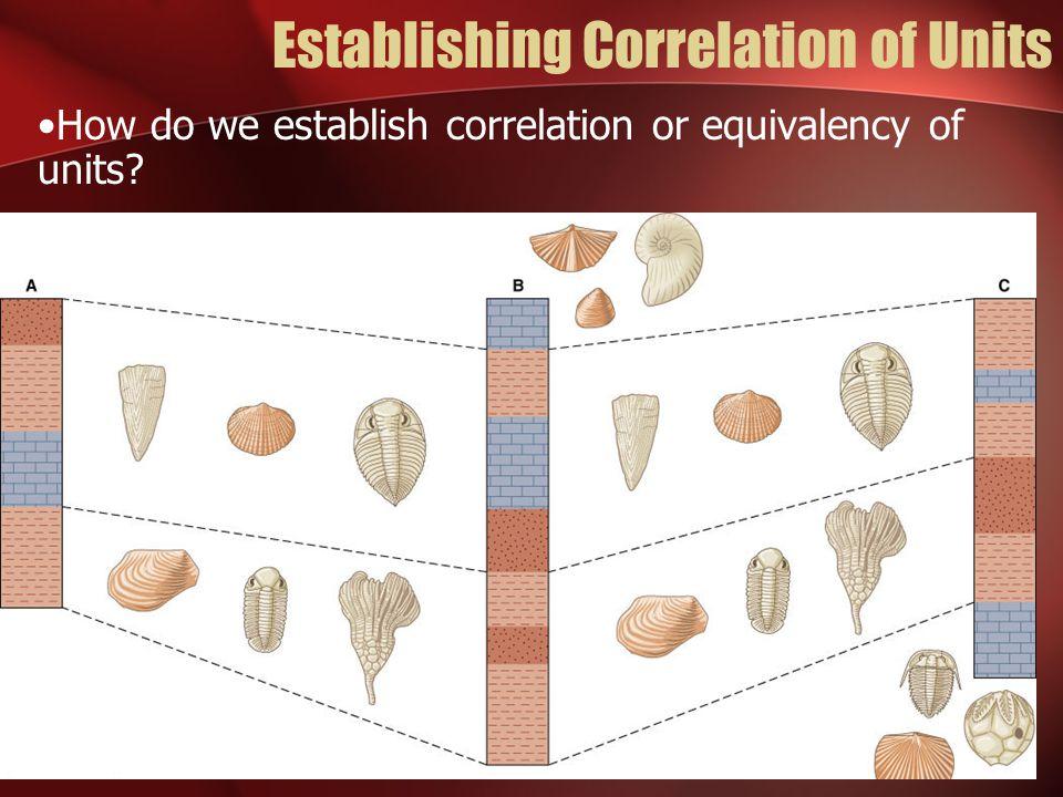 Establishing Correlation of Units