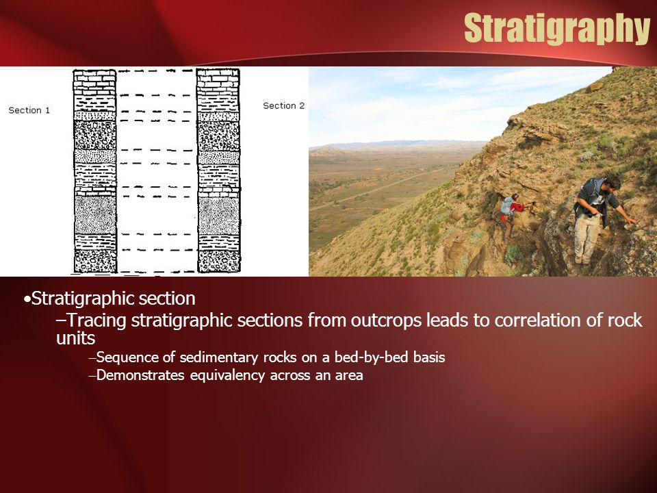Stratigraphy Stratigraphic section