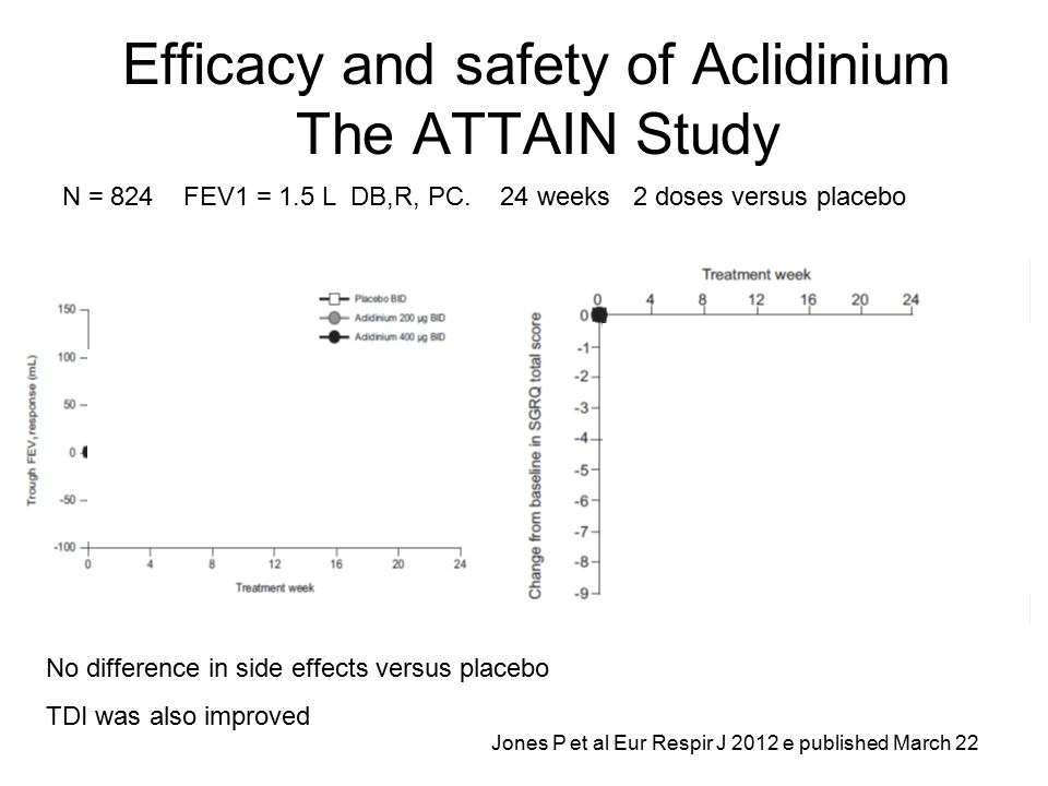 Efficacy and safety of Aclidinium The ATTAIN Study