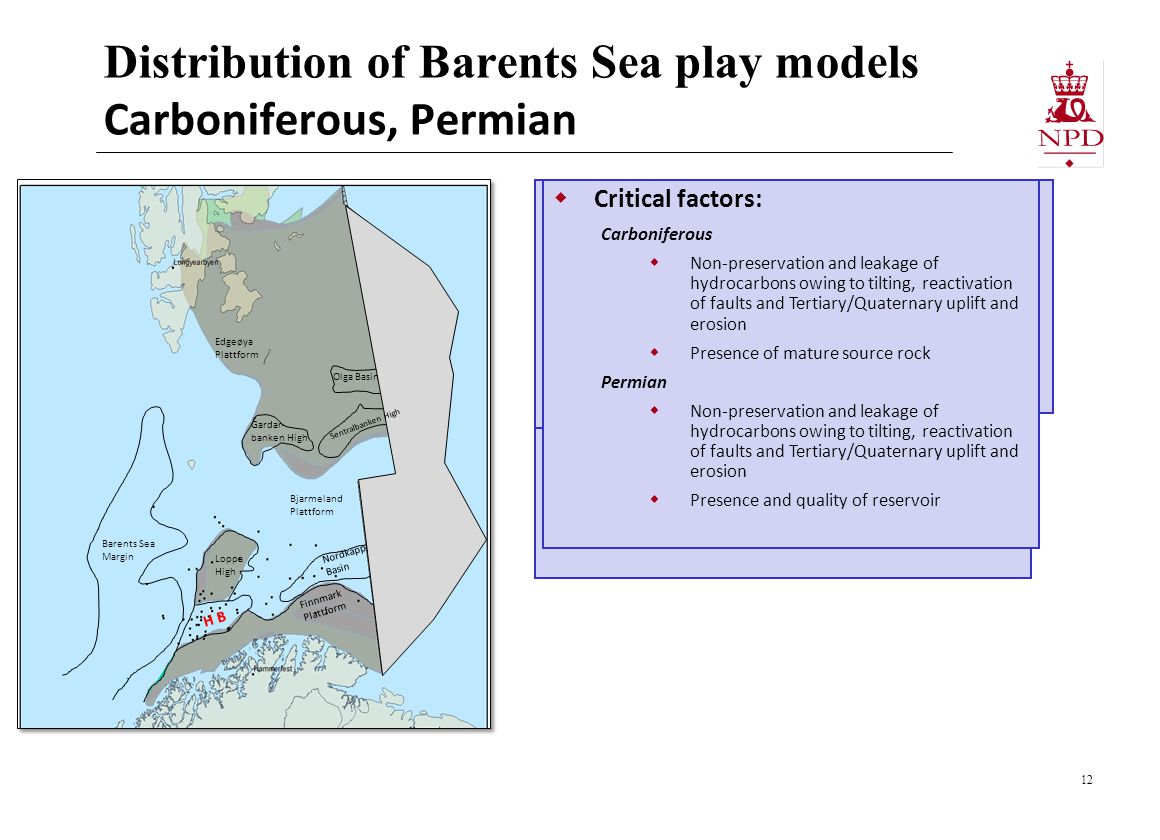Distribution of Barents Sea play models Carboniferous, Permian