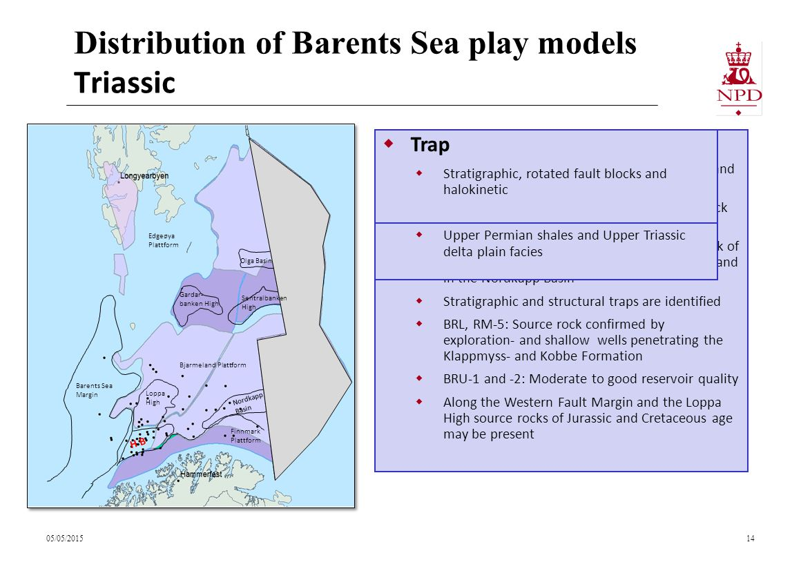 Distribution of Barents Sea play models Triassic