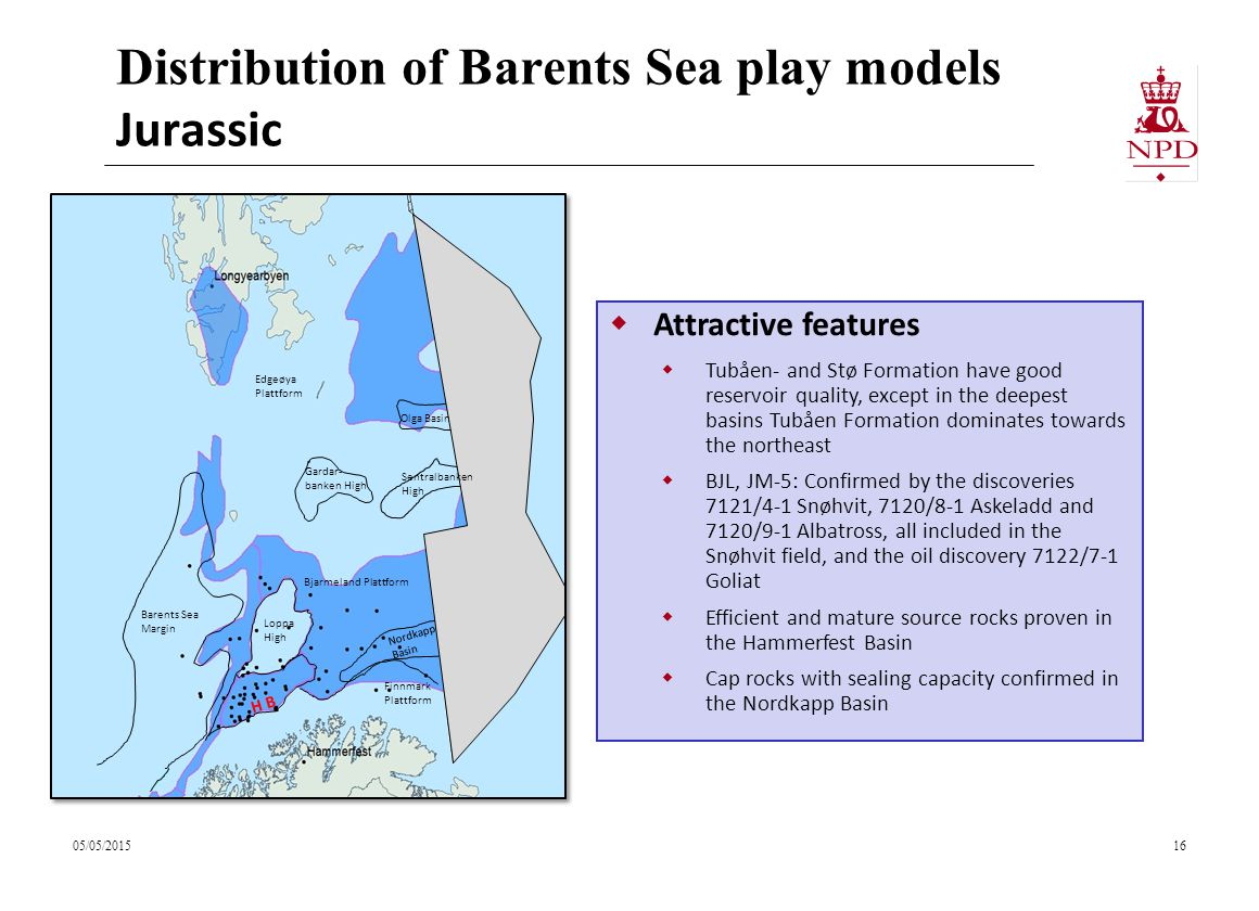 Distribution of Barents Sea play models Jurassic