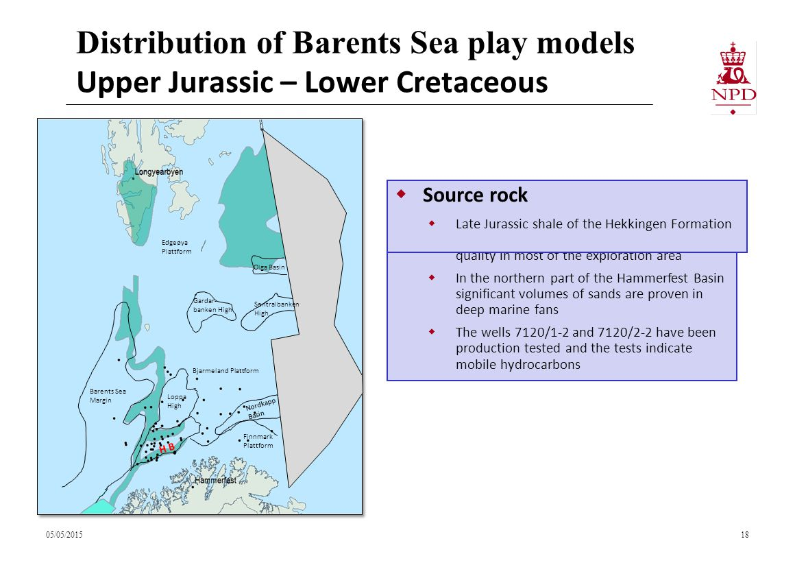 Distribution of Barents Sea play models Upper Jurassic – Lower Cretaceous