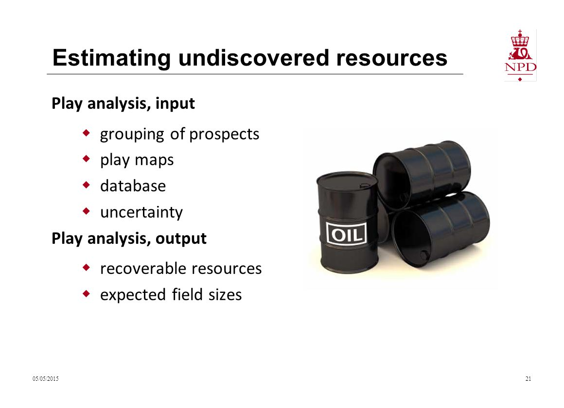 Estimating undiscovered resources