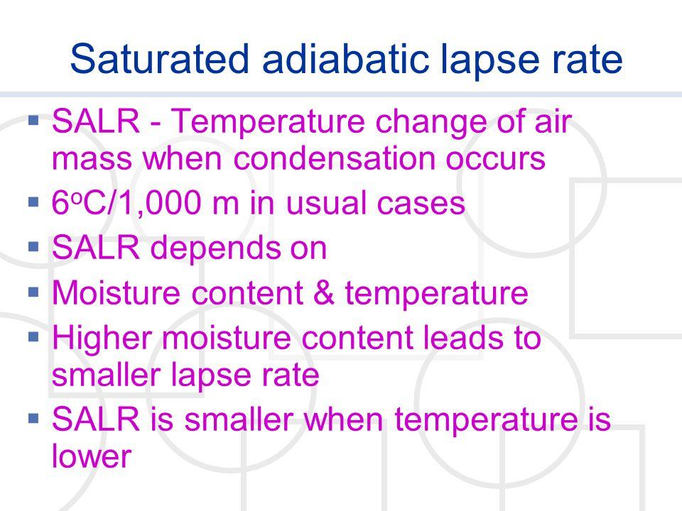 Saturated adiabatic lapse rate