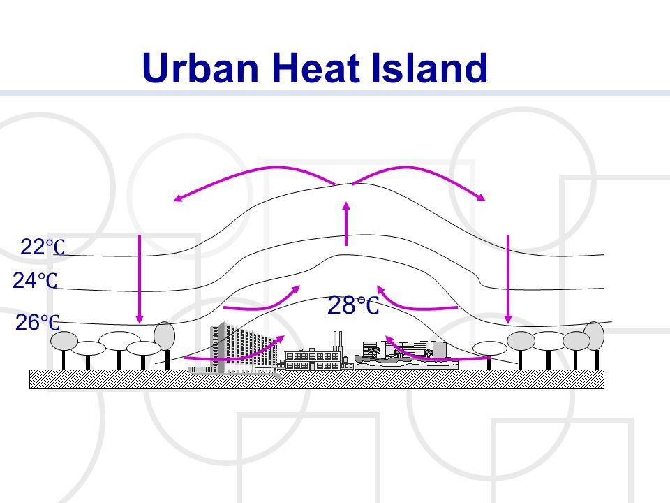 Urban Heat Island 26℃ 24℃ 22℃ 28℃