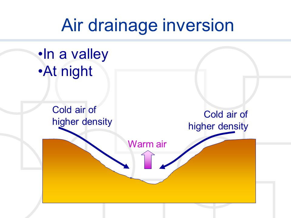 Air drainage inversion