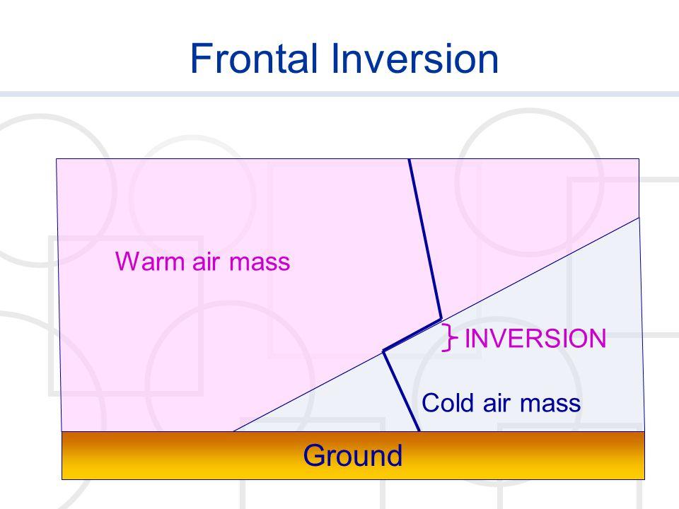 Frontal Inversion Warm air mass Cold air mass INVERSION Ground
