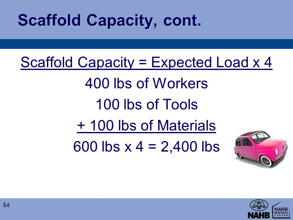 Scaffold Capacity, cont.