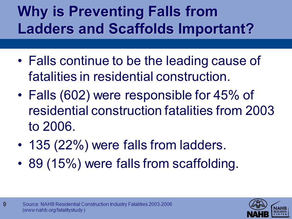 Why is Preventing Falls from Ladders and Scaffolds Important