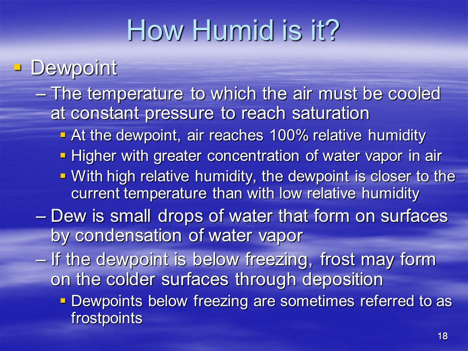 How Humid is it Dewpoint