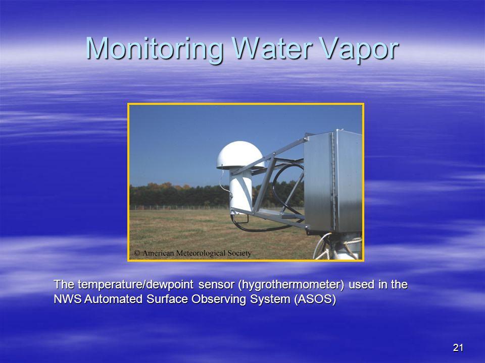 Monitoring Water Vapor