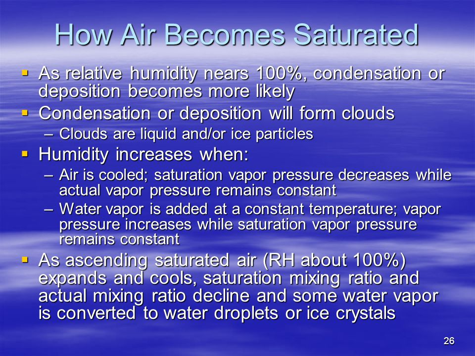 How Air Becomes Saturated