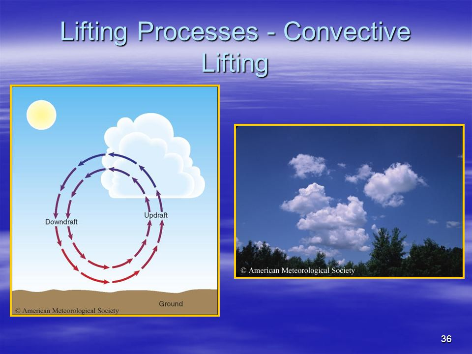 Lifting Processes - Convective Lifting