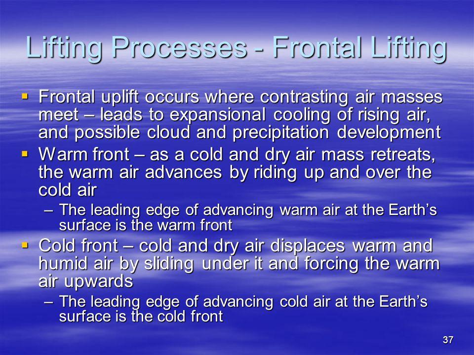 Lifting Processes - Frontal Lifting