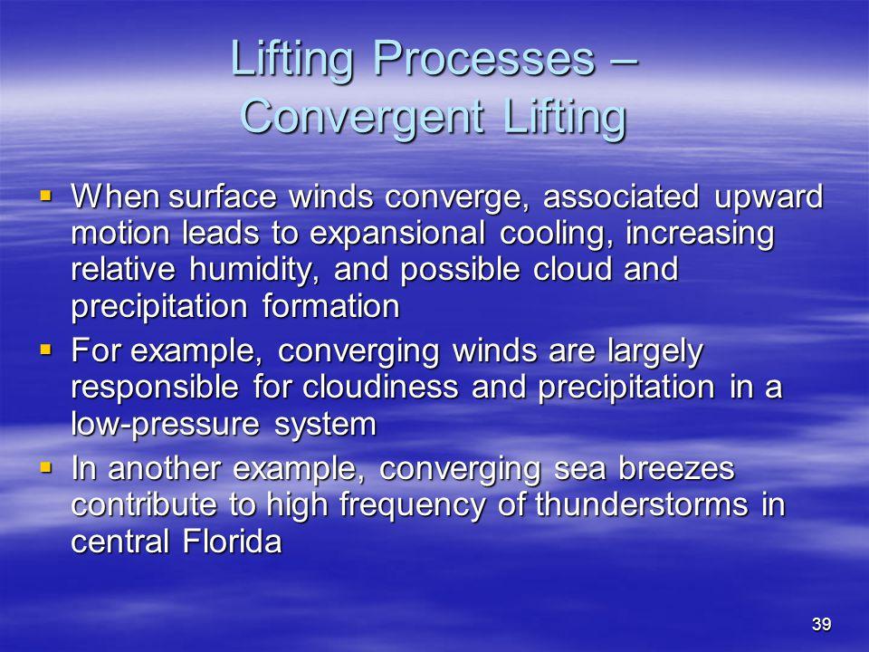 Lifting Processes – Convergent Lifting