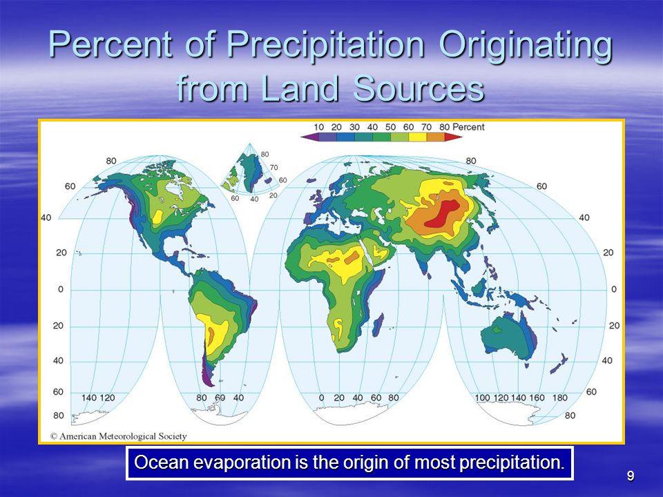 Percent of Precipitation Originating from Land Sources