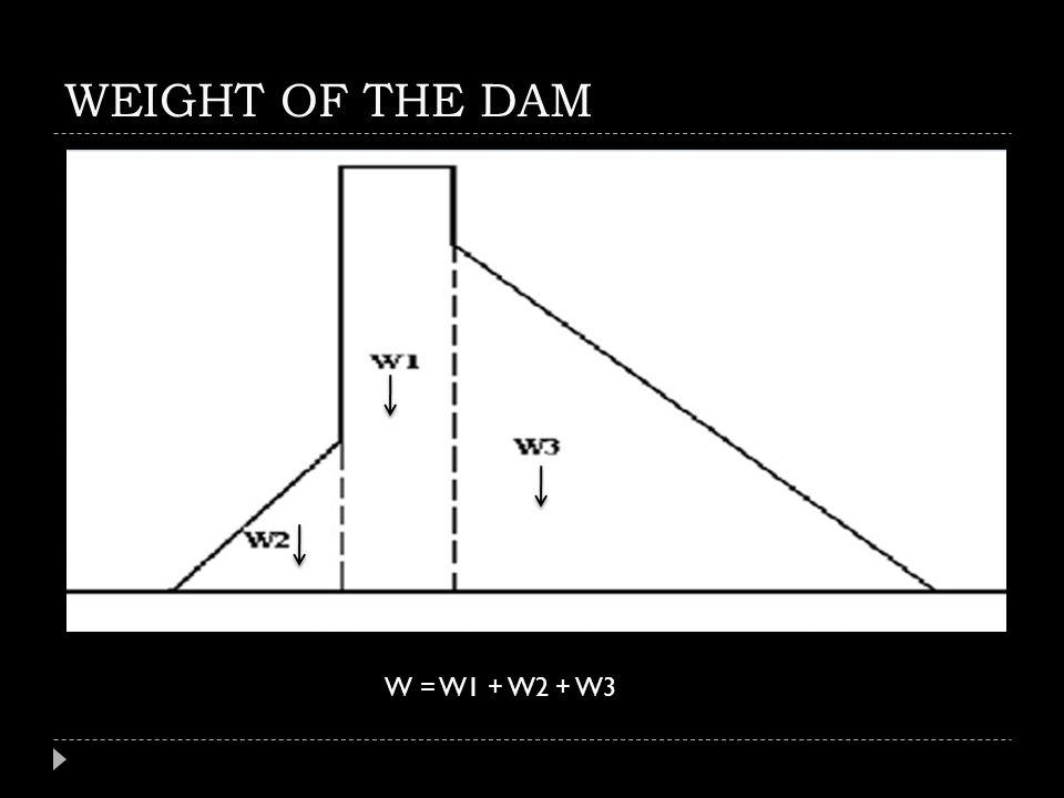 WEIGHT OF THE DAM W = W1 + W2 + W3