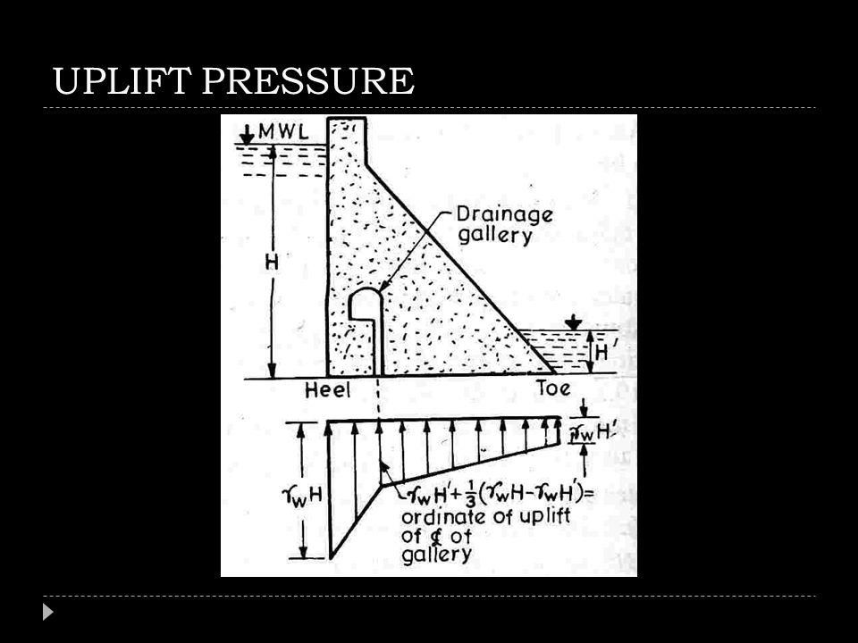 UPLIFT PRESSURE