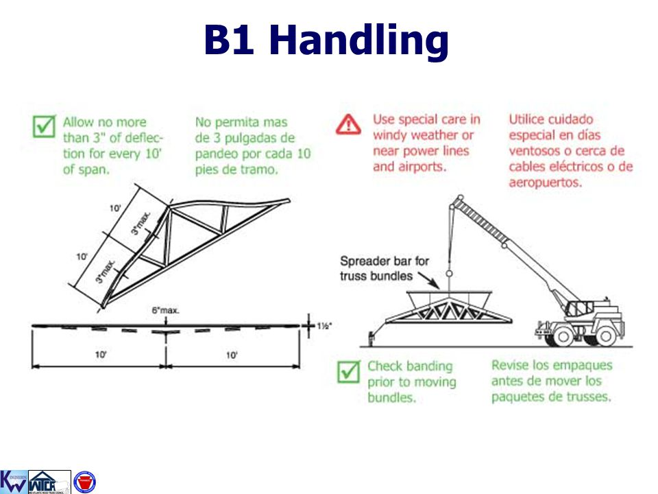 B1 Handling