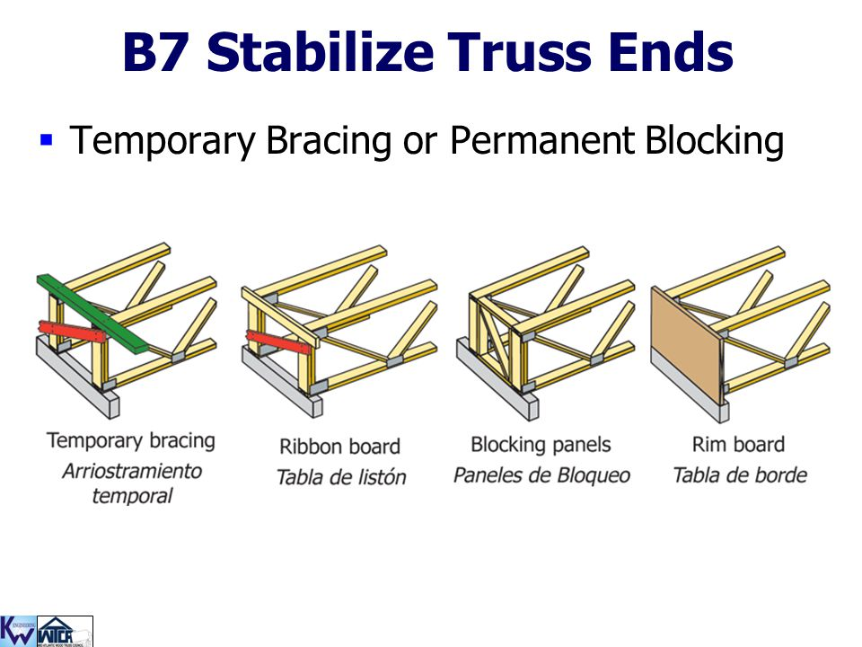 B7 Stabilize Truss Ends Temporary Bracing or Permanent Blocking