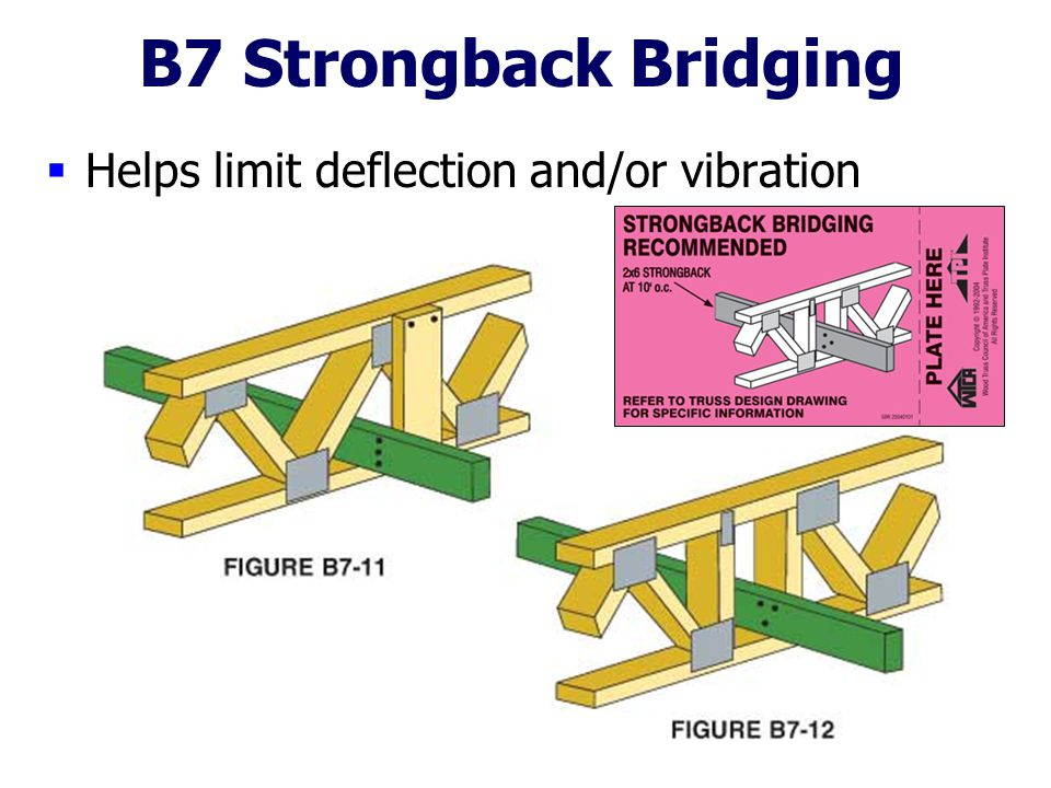 B7 Strongback Bridging Helps limit deflection and/or vibration