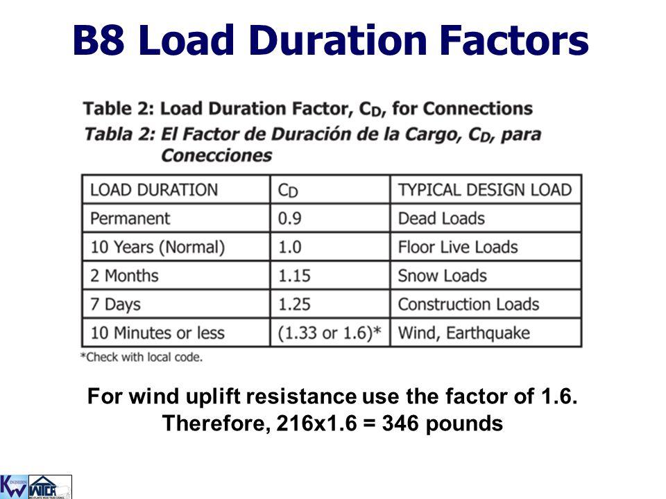 B8 Load Duration Factors