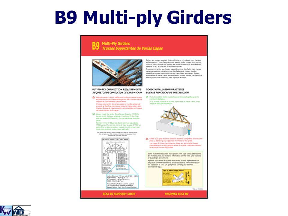 B9 Multi-ply Girders The Summary Sheet for B9 Multi-Ply Girders replaces the TTB of the same name.