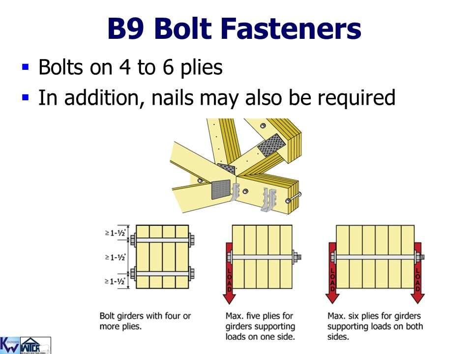 B9 Bolt Fasteners Bolts on 4 to 6 plies