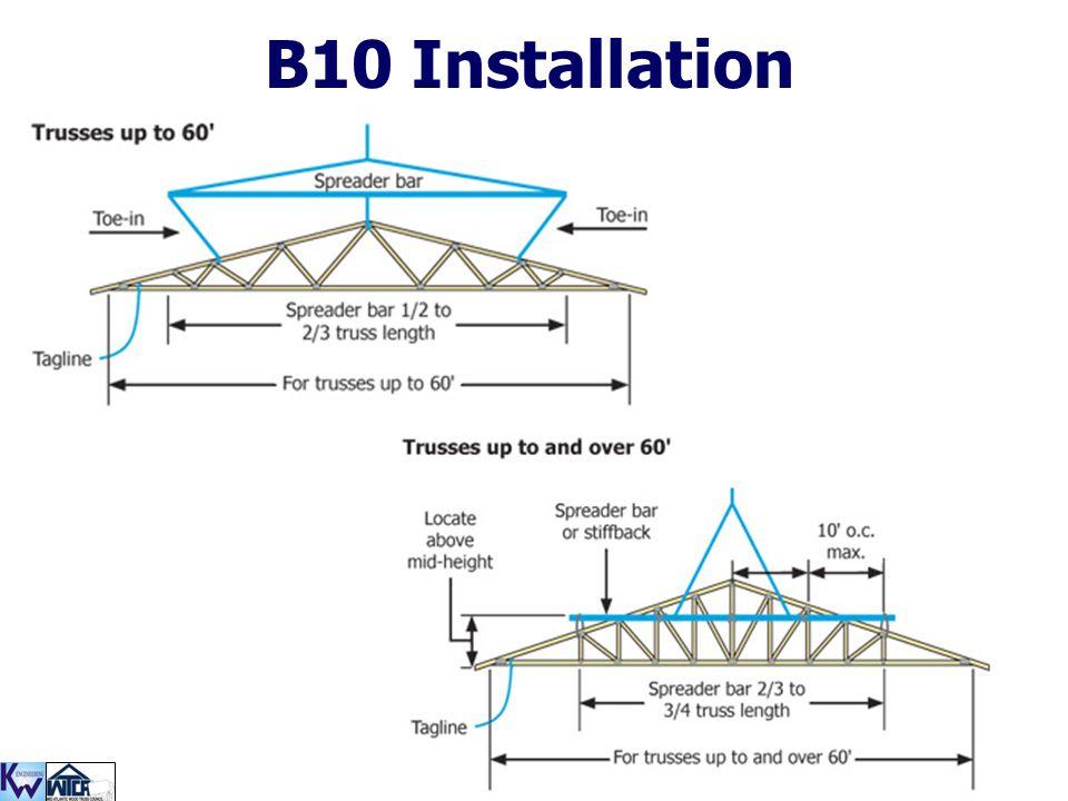 B10 Installation