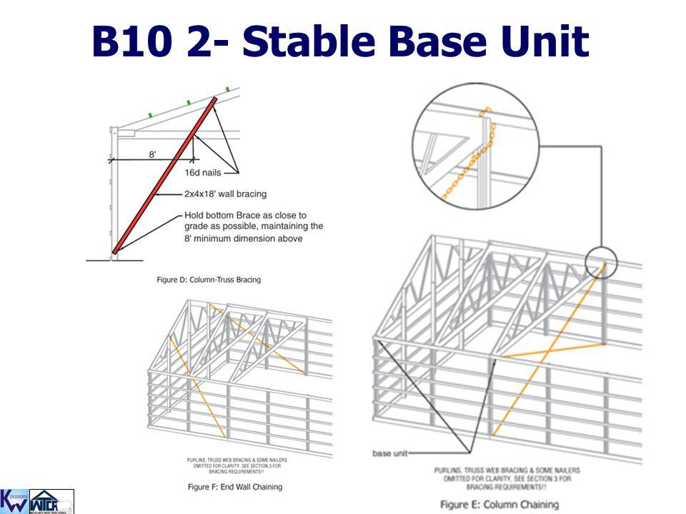 B10 2- Stable Base Unit