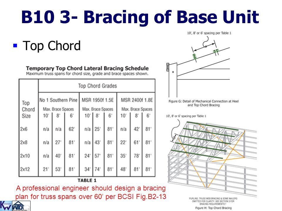 B10 3- Bracing of Base Unit Top Chord