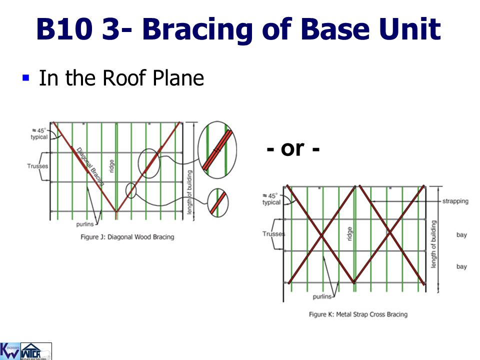 B10 3- Bracing of Base Unit In the Roof Plane - or -