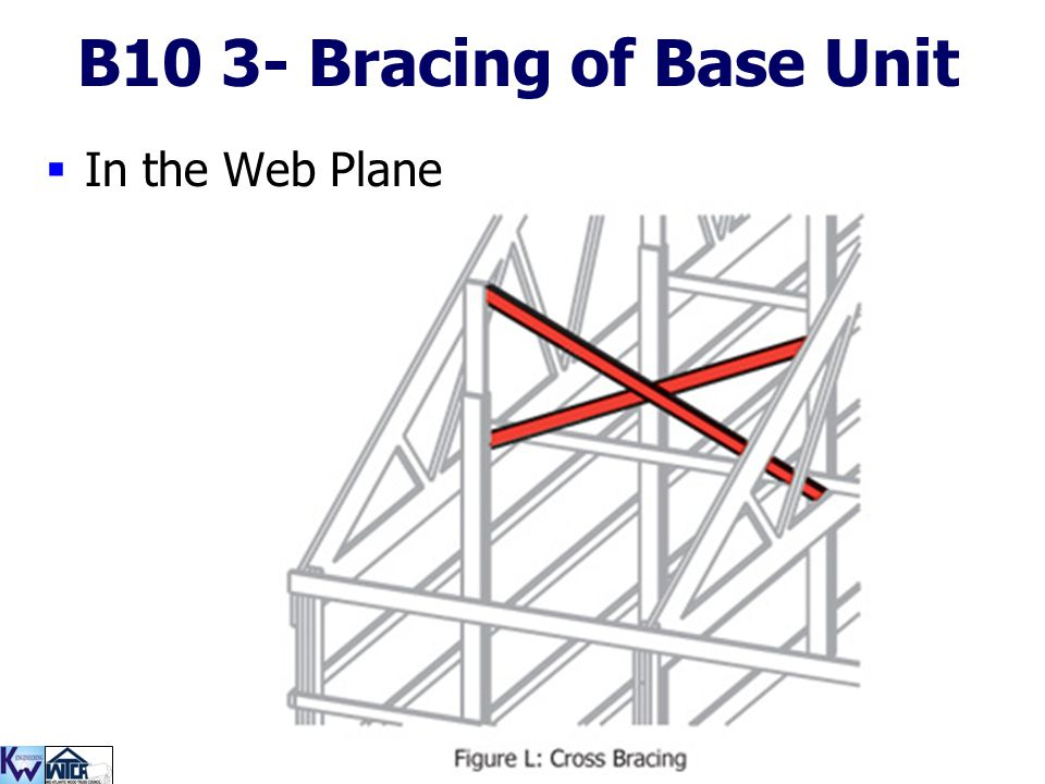 B10 3- Bracing of Base Unit In the Web Plane