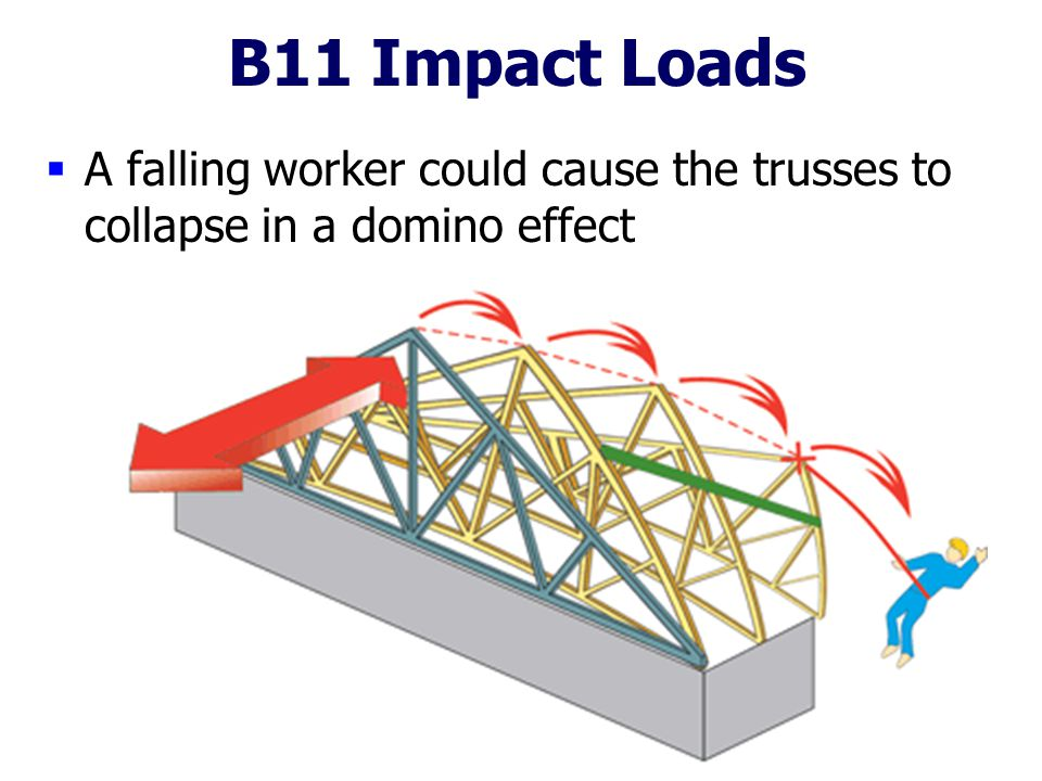 B11 Impact Loads A falling worker could cause the trusses to collapse in a domino effect
